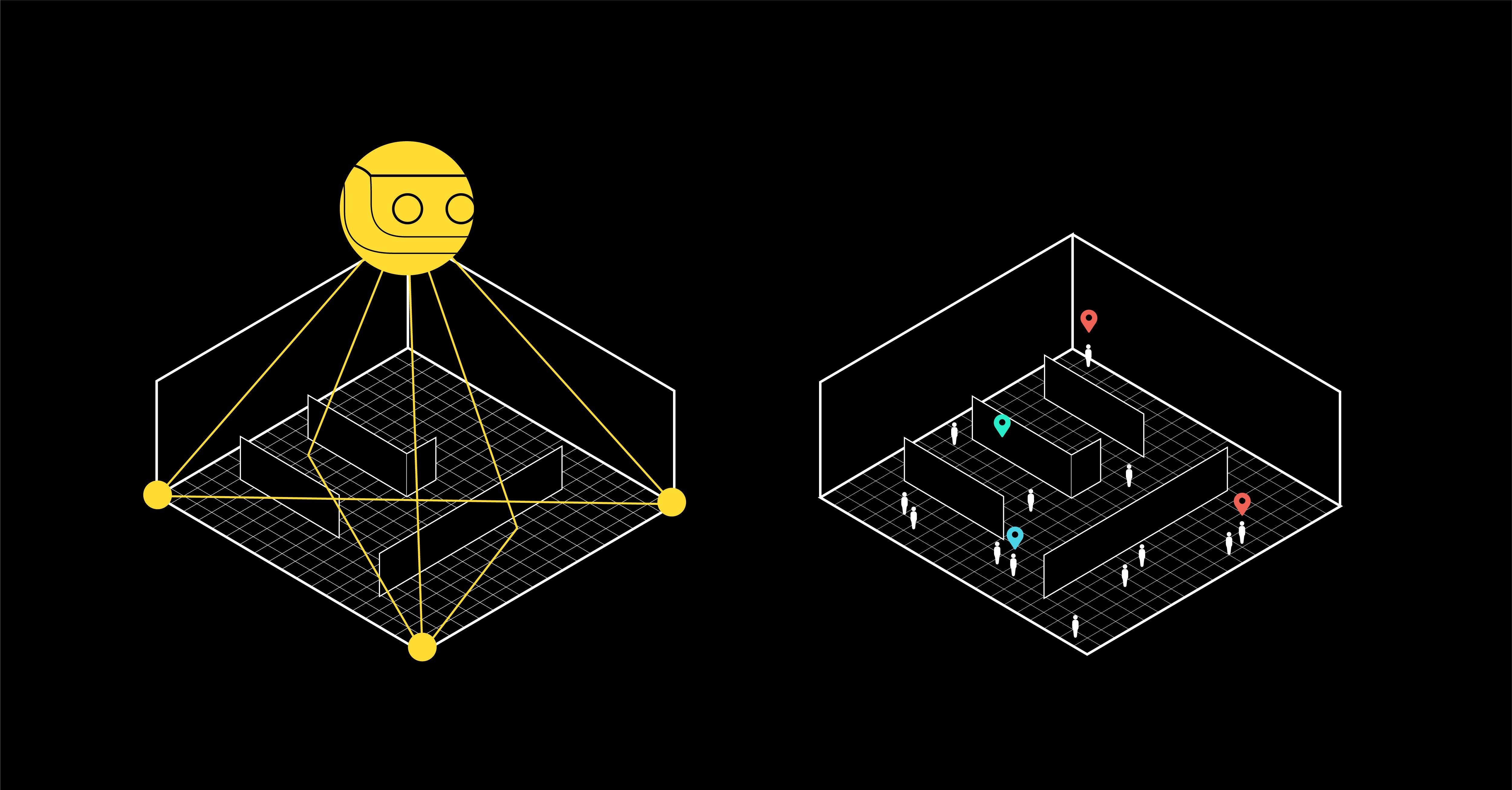 Sensors-CapturingData